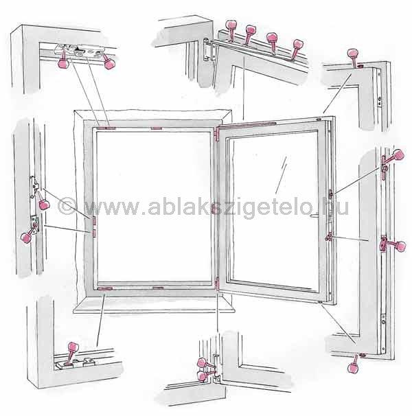ablakok karbantartása