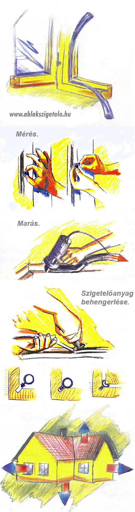 Ablakszigetelés folyamata