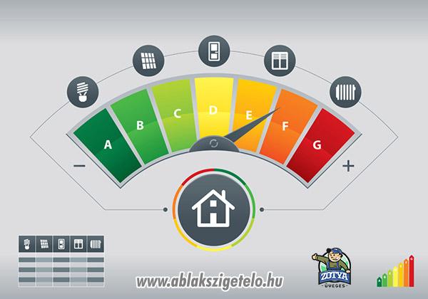 Ablakszigetelés energiaosztály